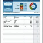 Travel Budget Planner Template