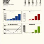 7+ Financial Projection Template