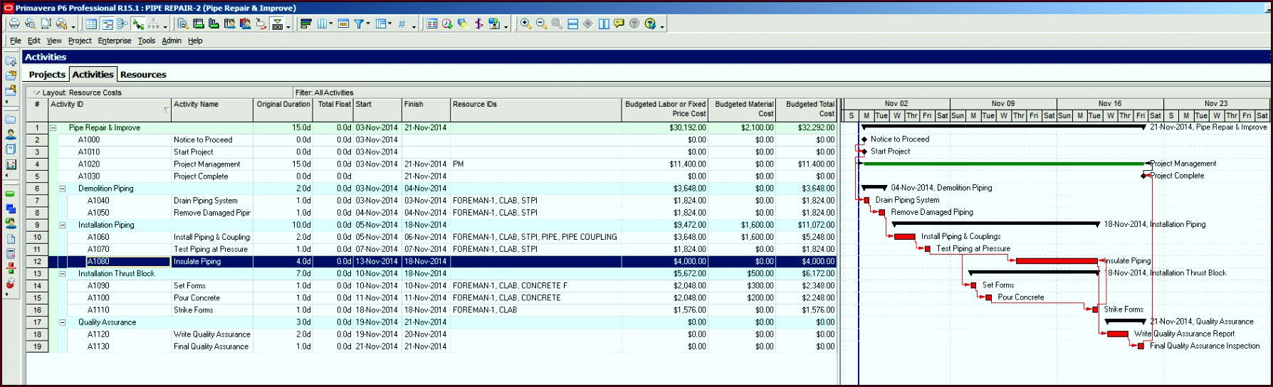 Assigning Fixed Price Costs to Activities in P6 Fig 8 uierr