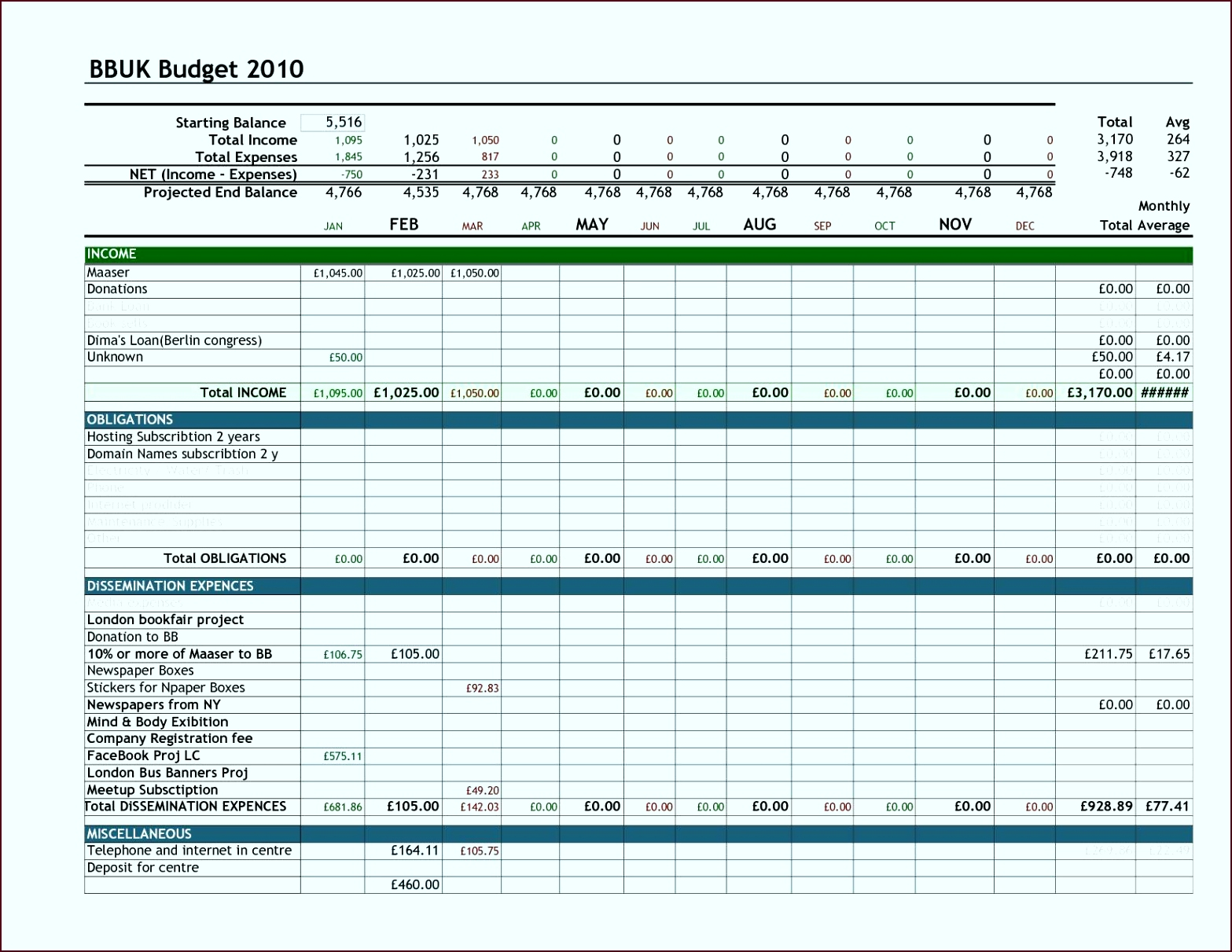 Tracking Sheet Template for Teachers Unique Simple Personal Bud Spreadsheet New Spreadsheet Bud Ing Excel owreu