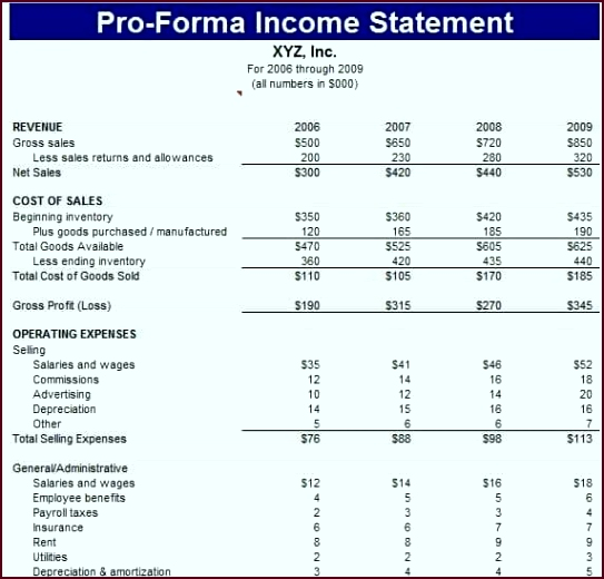 Income Statement Template Trvblu Beautiful why Do You Actually Need A Pro forma In E Statement543520afyu