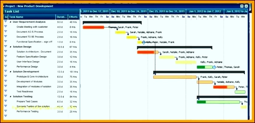excel chart template formula beautiful gallery free gantt 2003 excel chart template oaouu