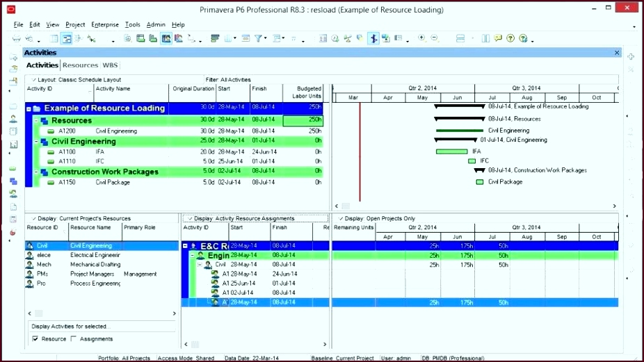staffing excel template resource management plan capacity planning project yoape