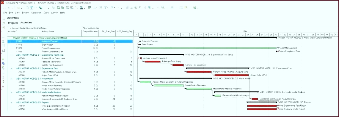unique critical path template excel beautiful free spreadsheet project management method example xls inspirational wrray