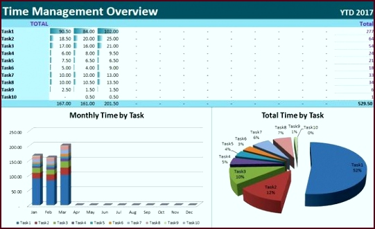 Time&Task Tracker Excel Template Activity Diary Spreadsheet Project Time Management Full Year Log apoou