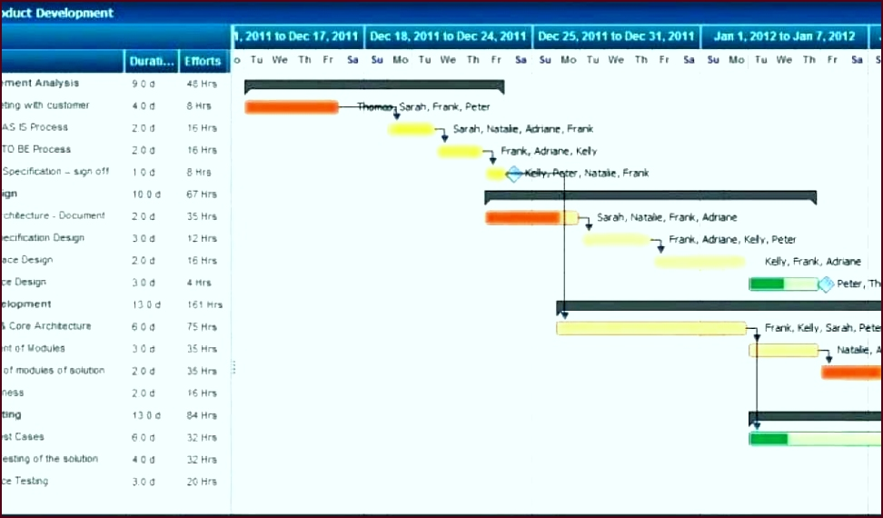 chart excel template project management best templates for flyers free uwrwo