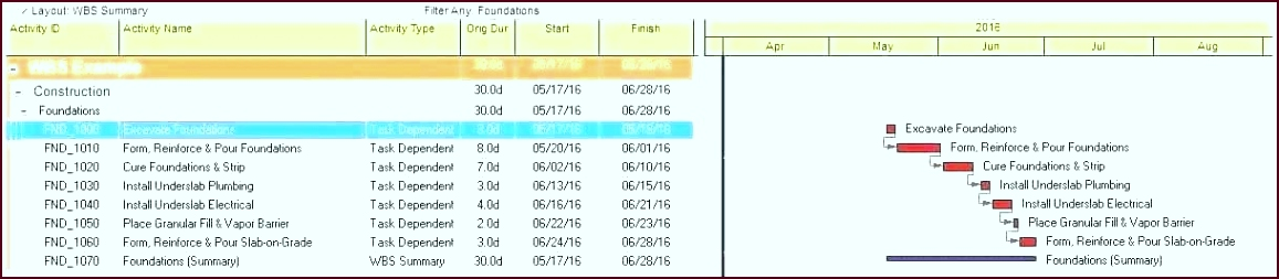 task report template daily format work weekly excel templat yydeu