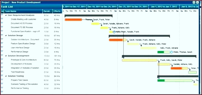 event planning schedule template cleaning chart for home daily event bud template excel inspirational wedding planning schedule event planning schedule template event party planning checklist templ oayyc