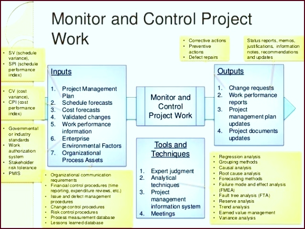 project munication plan template work estimate sample project plan template excel new work management templates powerpoint microsoft project management financial plan template iootw