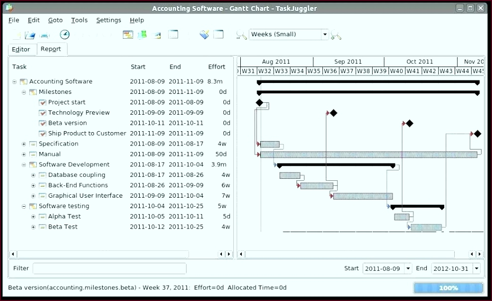 project planning template excel chart and example management with schedule dashboard free pl ytato