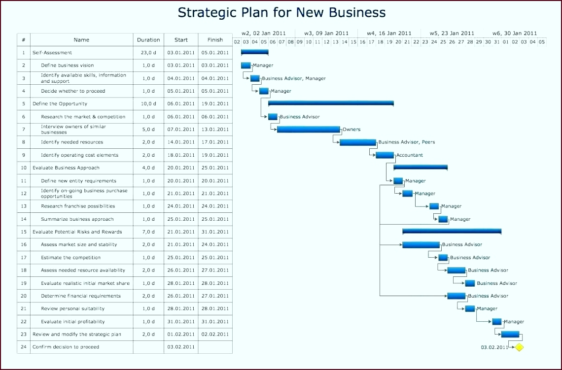 full size of project time plan template excel free management timeline word example wupoi