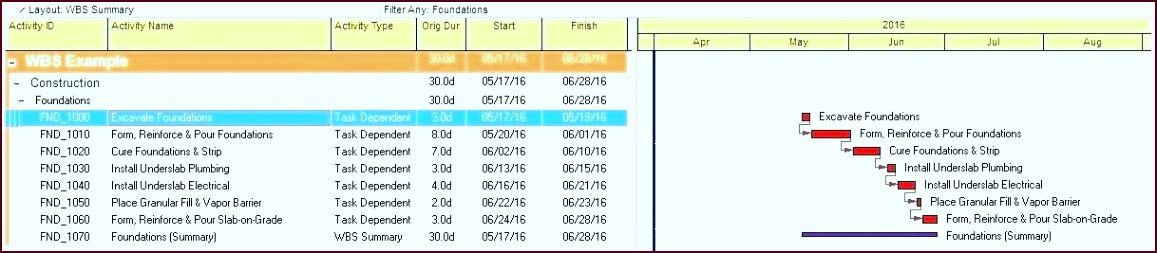 financial statements template excel luxury reporting sba personal statement best of r aujpo
