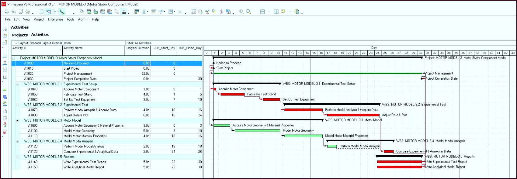 project bud template excel free beautiful best wbs exemple larfll of project bud template excel free yuopu