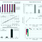 Free Excel 2003 Templates