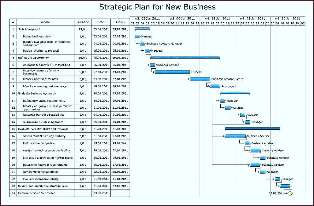 program schedule template excel employee training plan awesome free rpioy
