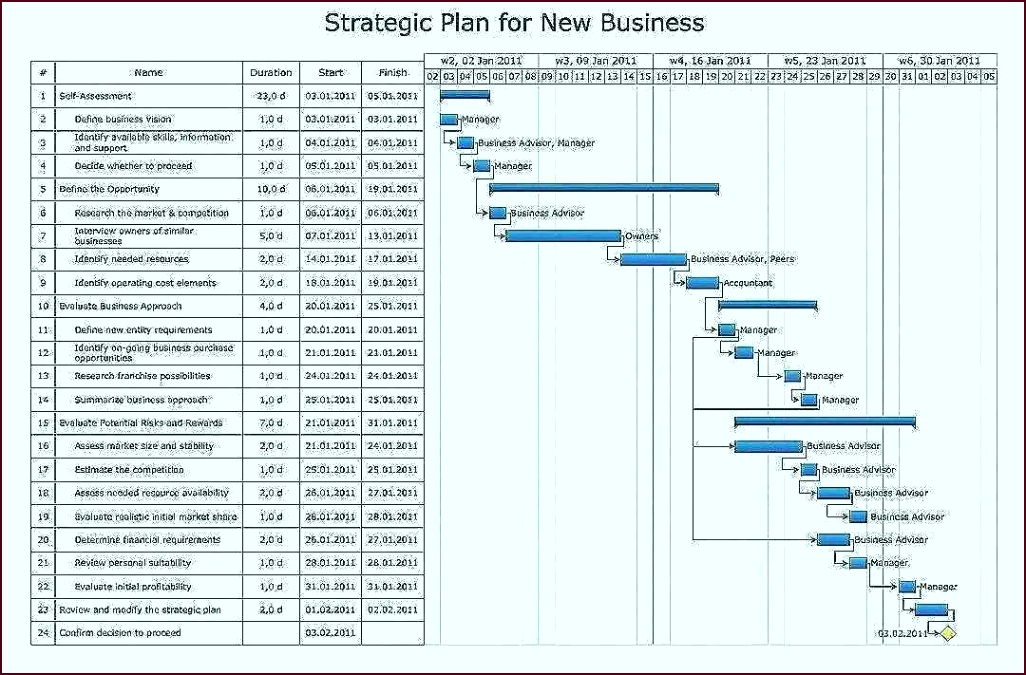 free 48 example free project management templates excel 2007 iyazam example ateue