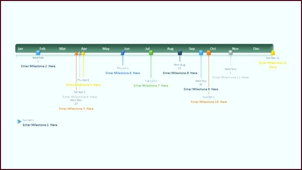 12 month timeline for planning upauy