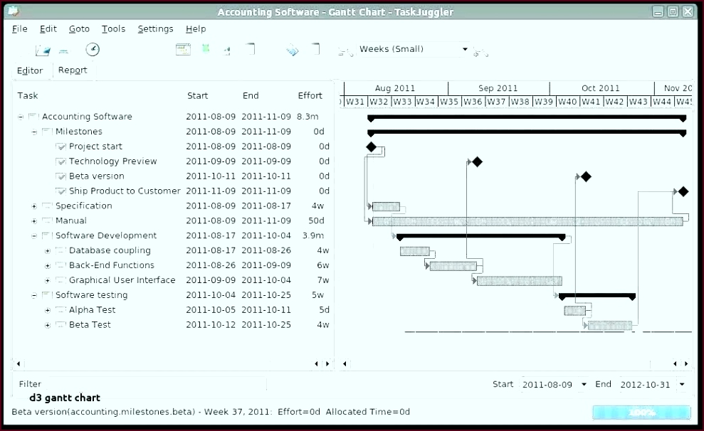 free project planner template excel using chart a sample post gantt plan tioip