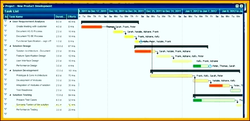 great home renovation project plan template excel for trend detailed schedule template sample schedule template excel construction schedule template excel elegant 5 year personal plan template project outwu