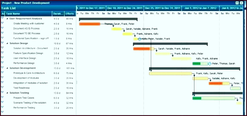 edit excel gantt chart template edit excel chart template table modify ms office sample free templates for cv for teachers opuyt