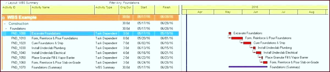 excel table templates best of besprechungsprotokoll vorlage word modell excel spreadsheet stock of excel table templates iytyw