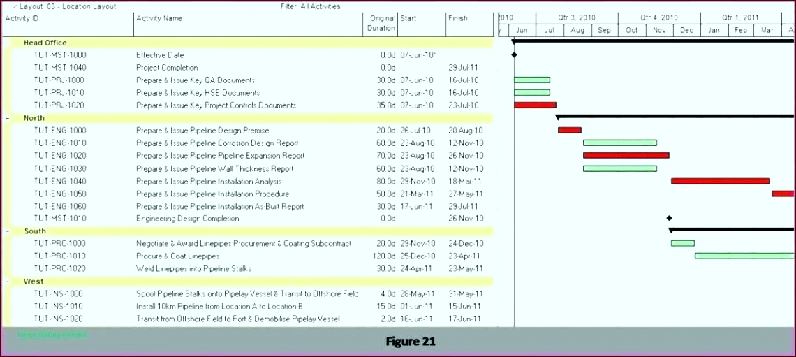 project status report template best of free check simple format fresh lovely how my love example excel iuycy
