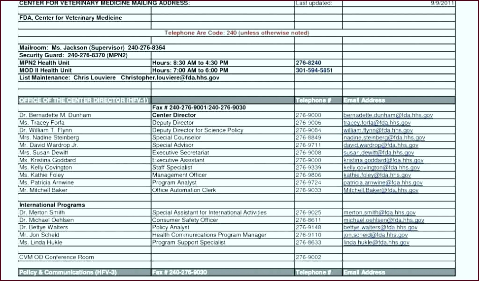 daily report template el sales format free medium size excel expense templates weekly rmat in rt uaeui