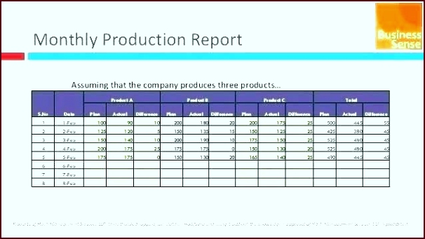 sample daily work report template free documents in production monthly format word example excel progress r ruroy
