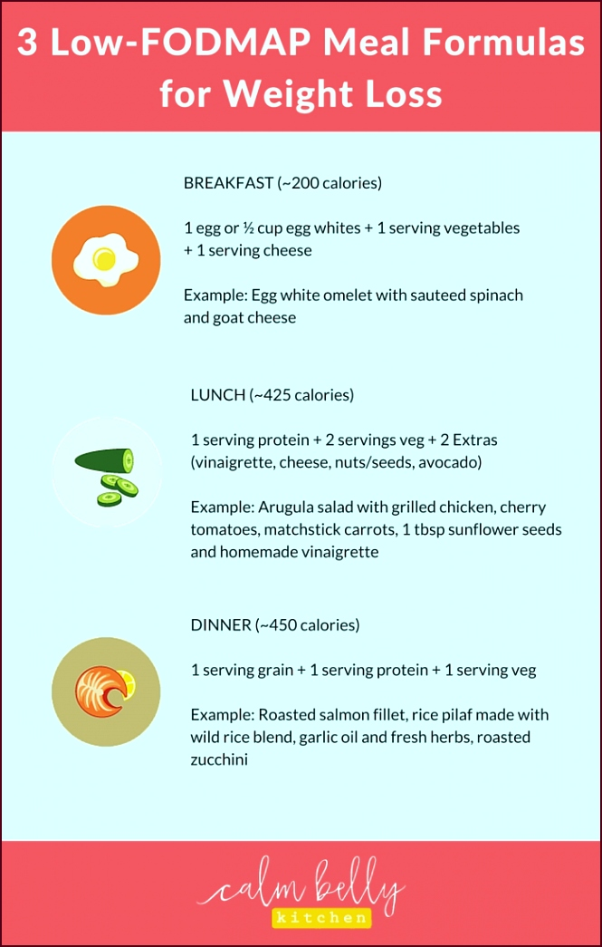 3 fodmap meal formulas weight loss infographic iyror
