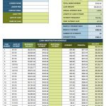 11+ Amortization Table Excel Template