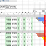 19+ Professional Excel Chart Templates