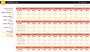 22+ Weight Lifting Template Excel