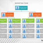 18+ Organization Chart Template Excel 2010