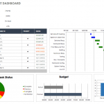 23+ Free Dashboard Templates For Excel 2010
