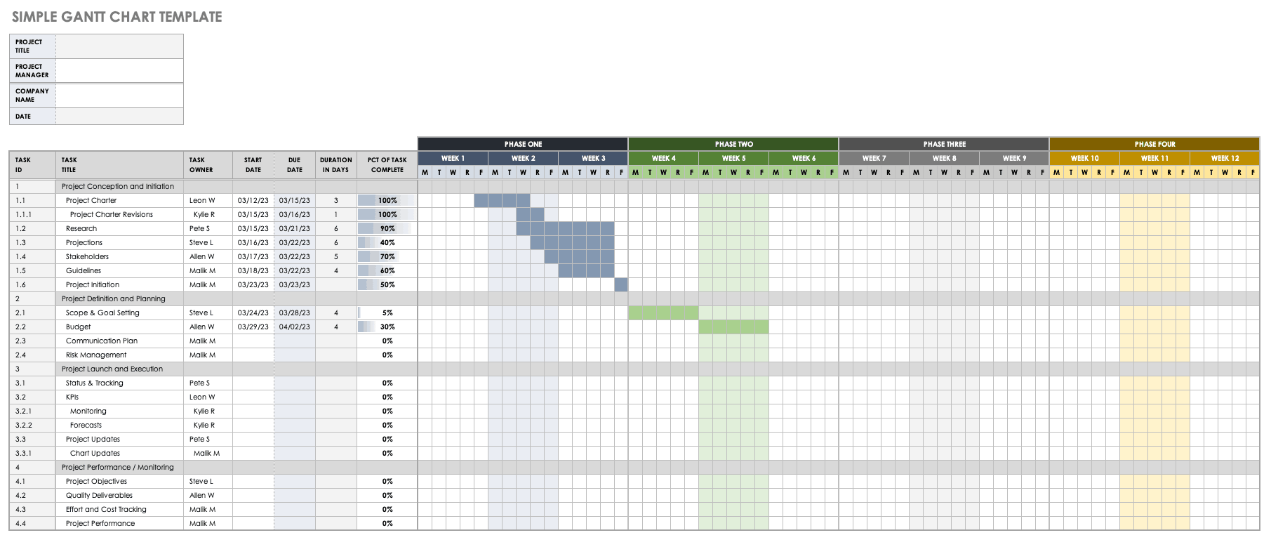 Free Gantt Chart Templates in Excel & Other Tools | Smartsheet