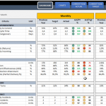 11+ Excel 2007 Dashboard Templates