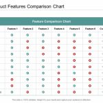 13+ Product Comparison Chart Template