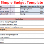 5+ Expense Budget Template Excel