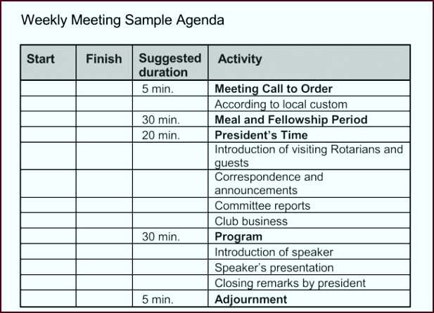 101 guide of weekly meeting agenda trepy