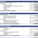 Personal Financial Statement Excel Sheet