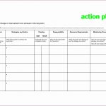 Hr Action Plan Template Excel